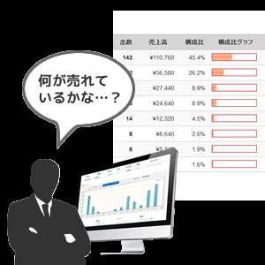 ABC分析画面